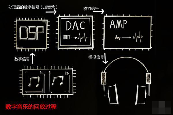 11款天籁音频输出口电路图